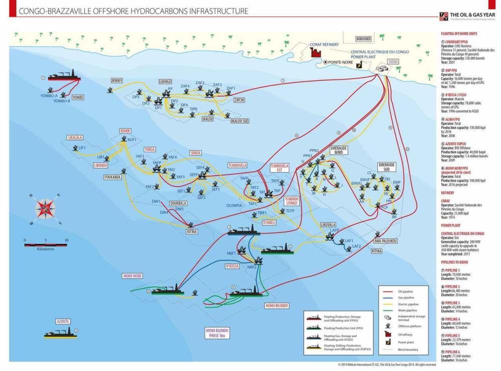 butterflymap_infrastructure_congo_2014__80544-1418735657
