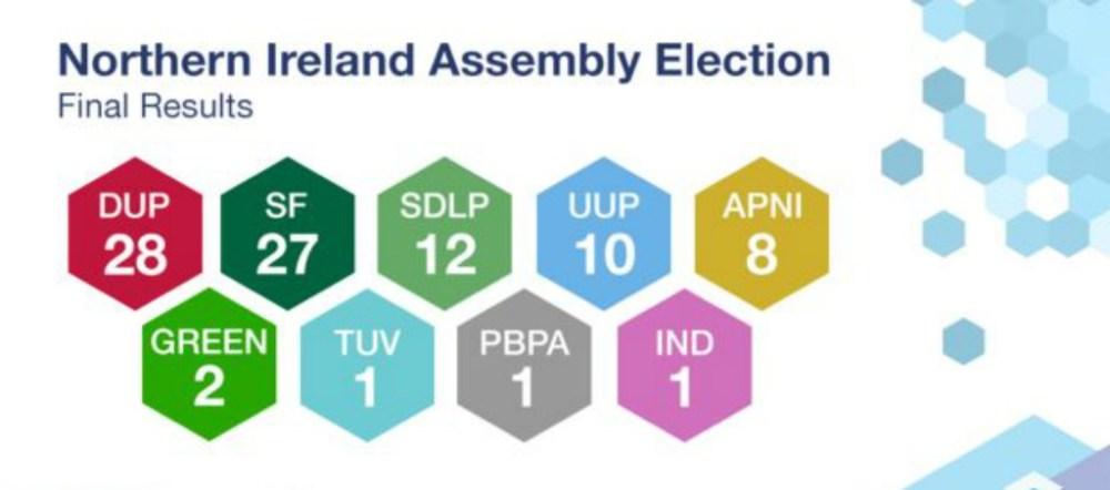 elezioni-irlanda-del-nord