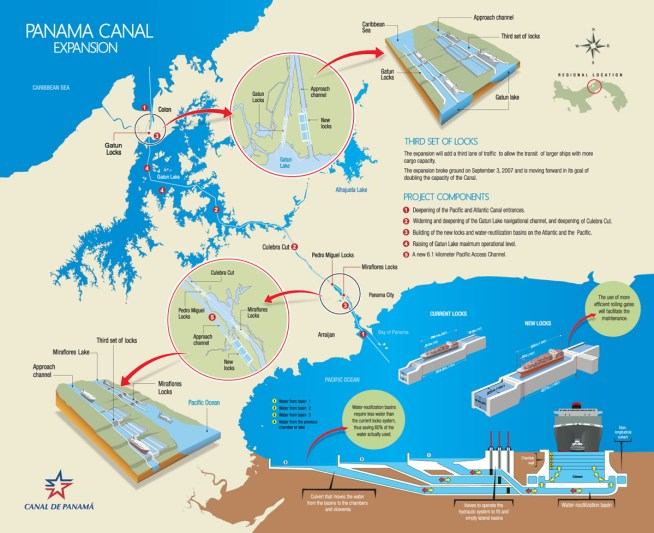 Panama, stato, repubblica, canale, usa, stati uniti, francia, colombia, gran colombia, indipendenza, paradiso fiscale, guerra, trattati, hay, carter, commercio, geografia, strategia, ampliamento, geopolitica,.jpg