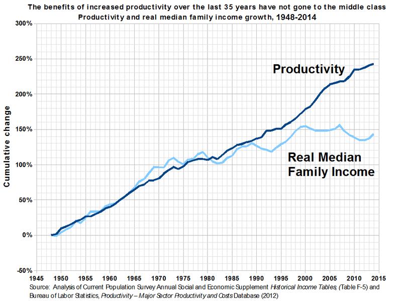 disuguaglianza-usa-trump-povertà-ricchi-elezioni.png