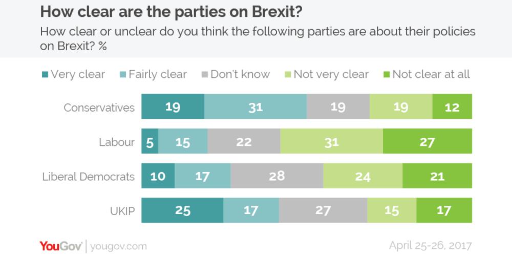 Brexit clarity-01