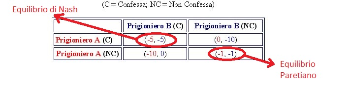 matrice1