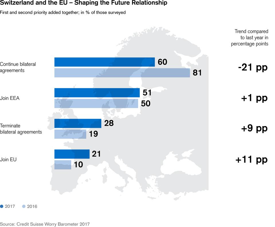 2017-europa-barometer-1-en