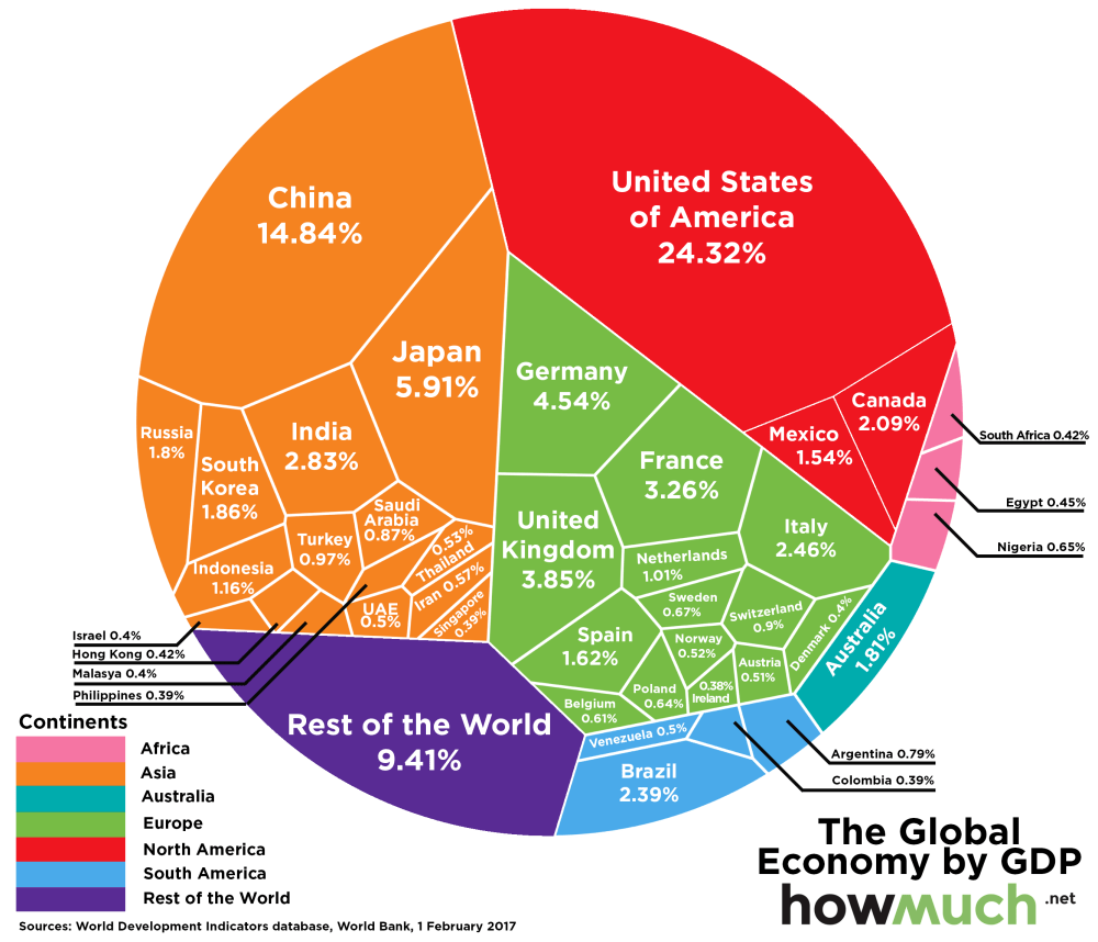 world-gdp-updated-f4f4.png
