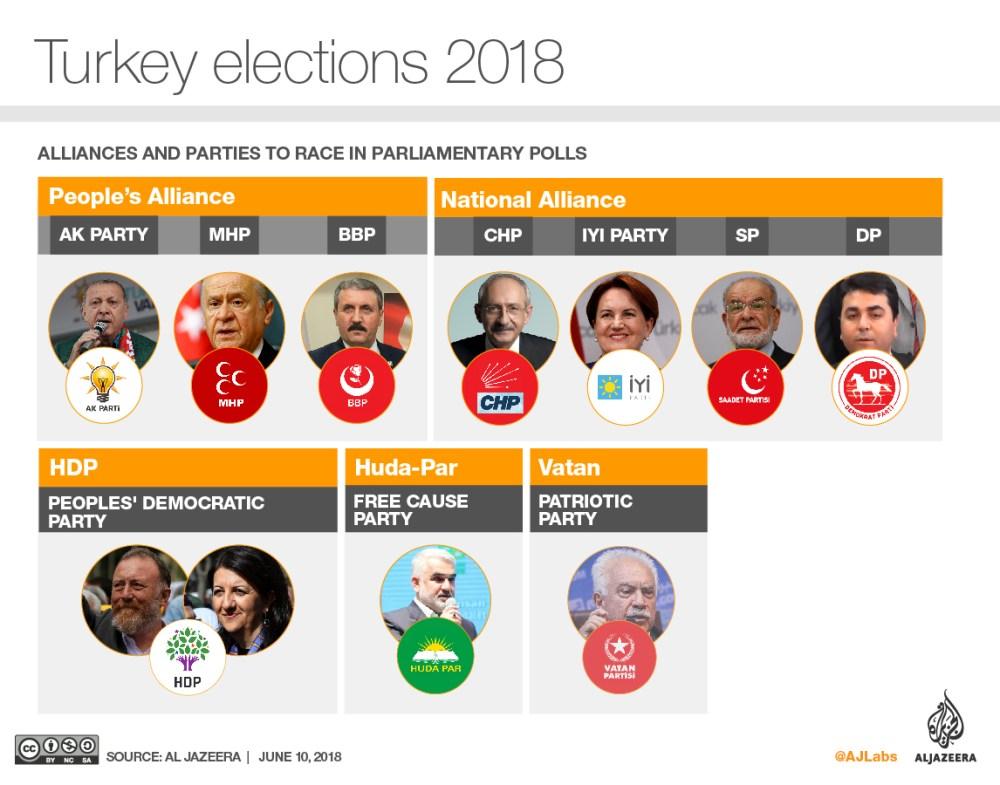 Alleanze in corsa per le parlamentari