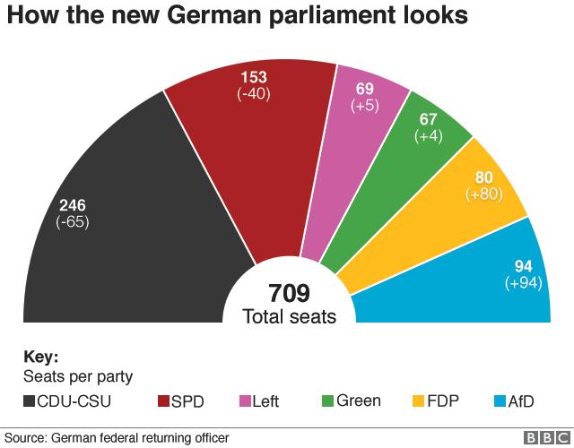 Merkel-Seehofer-CSU.png