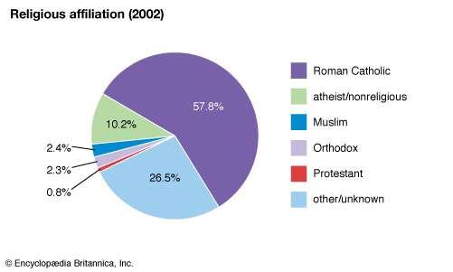 religion slovenia