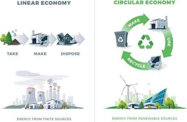 Circular-Economy-Graphic-e1537276462197.jpg