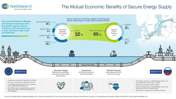 thumb-infografic-mutual-economic-benefits-en-20181115.jpg.640x360_q90_box-0,16,1590,875_crop_detail_upscale.jpg