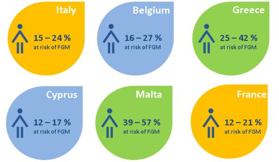 dati eu eurpean institute for gender equality