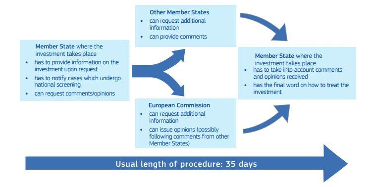 framework scheme