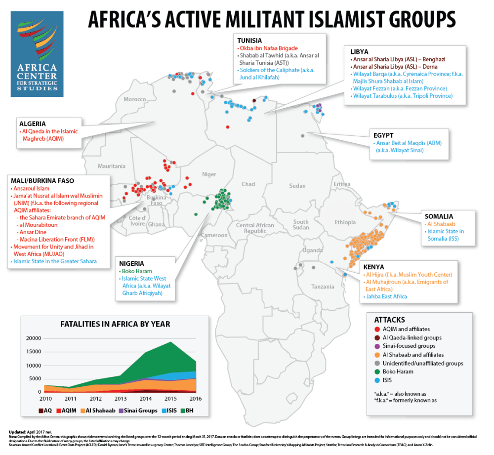 Mappa gruppi terroristici islamici attivi Africa