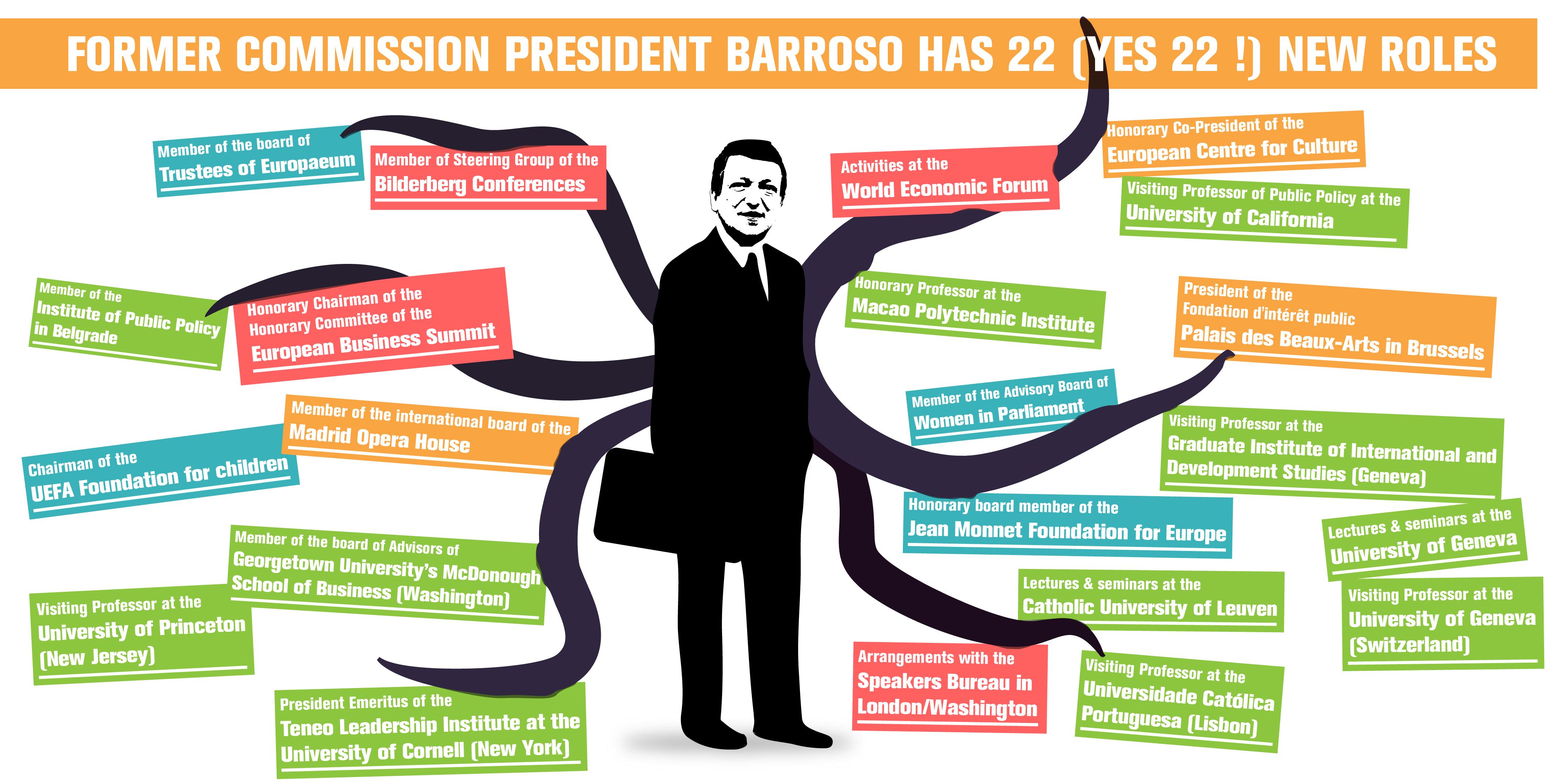 Incarichi del presidente Barroso