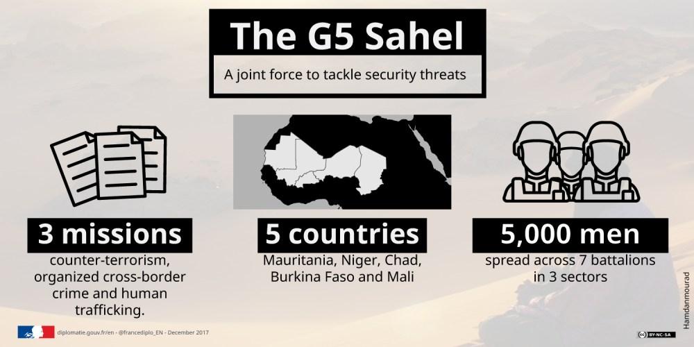 G5 Sahel mission