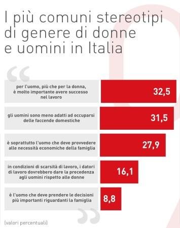 infograficaViolenzaDonne_2