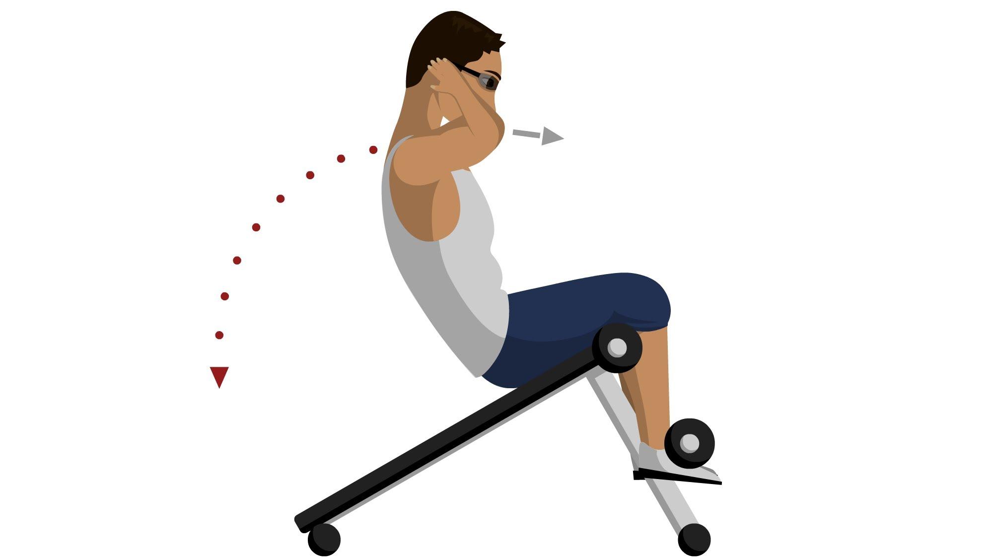 Nunca hagas este ejercicio de abdominales, es peligroso 27/07/2020