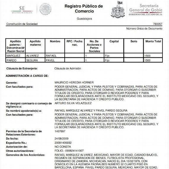 Pavel Pardo Chávez Rafa Márquez socios empresas narco