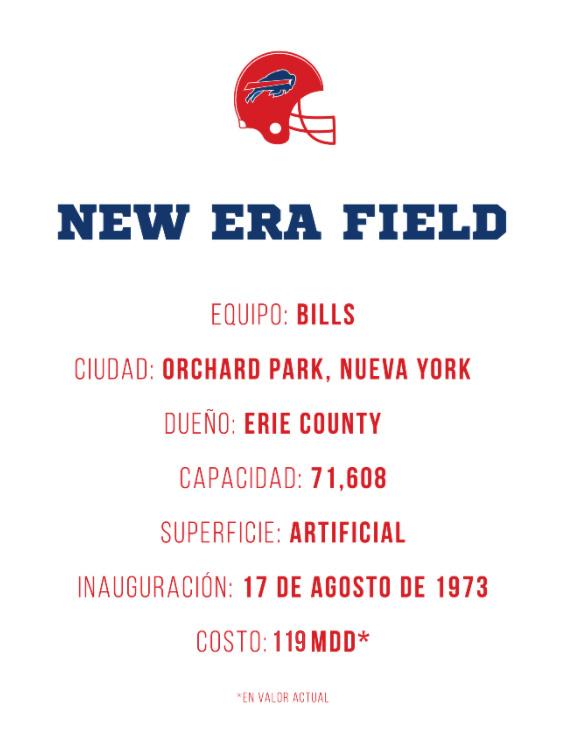 NFL aduanas equipos estadios Estadios complicados Buffalo