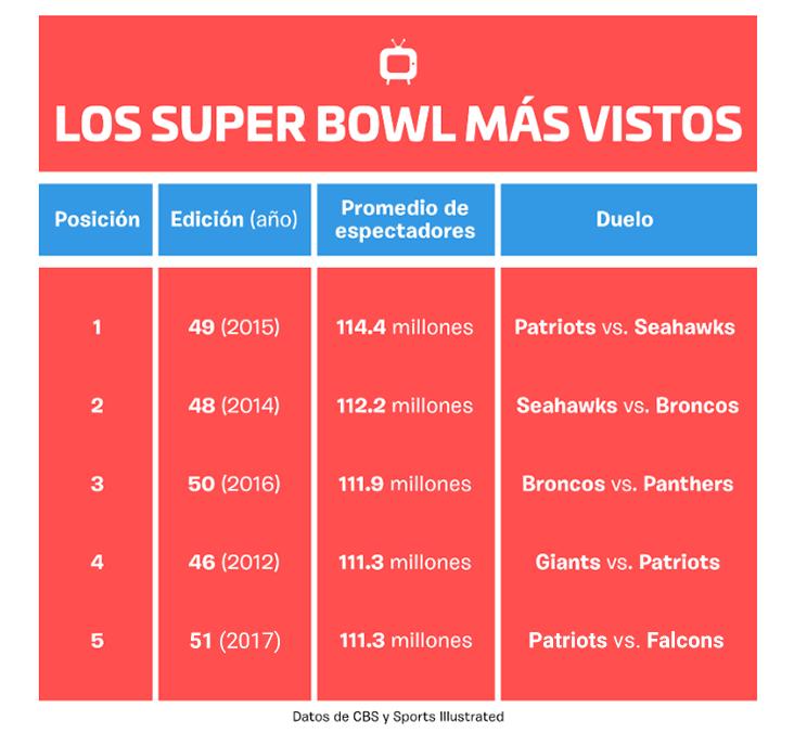 NFL México 2017 mundo international series kickoff