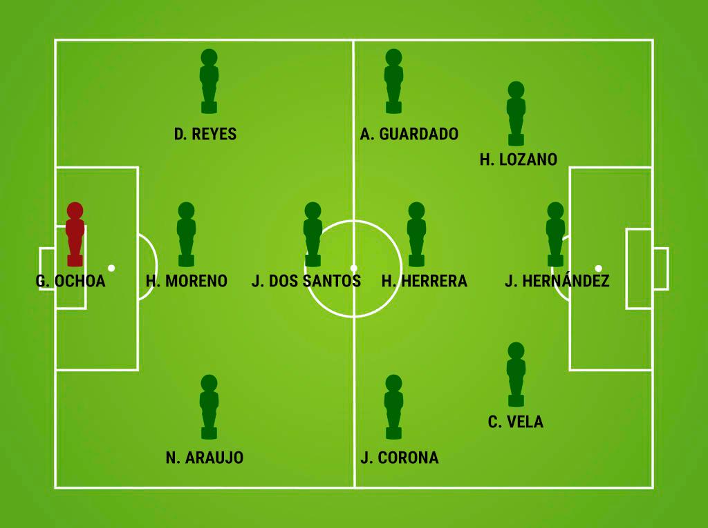 México Mundial World Soccer 500 Jugadores Rusia 2018 11