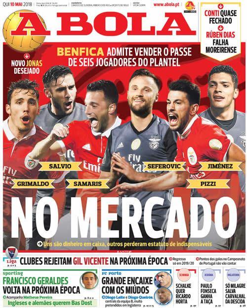 Raúl Jiménez Benfica Futuro México Rusia 2018 America Portada