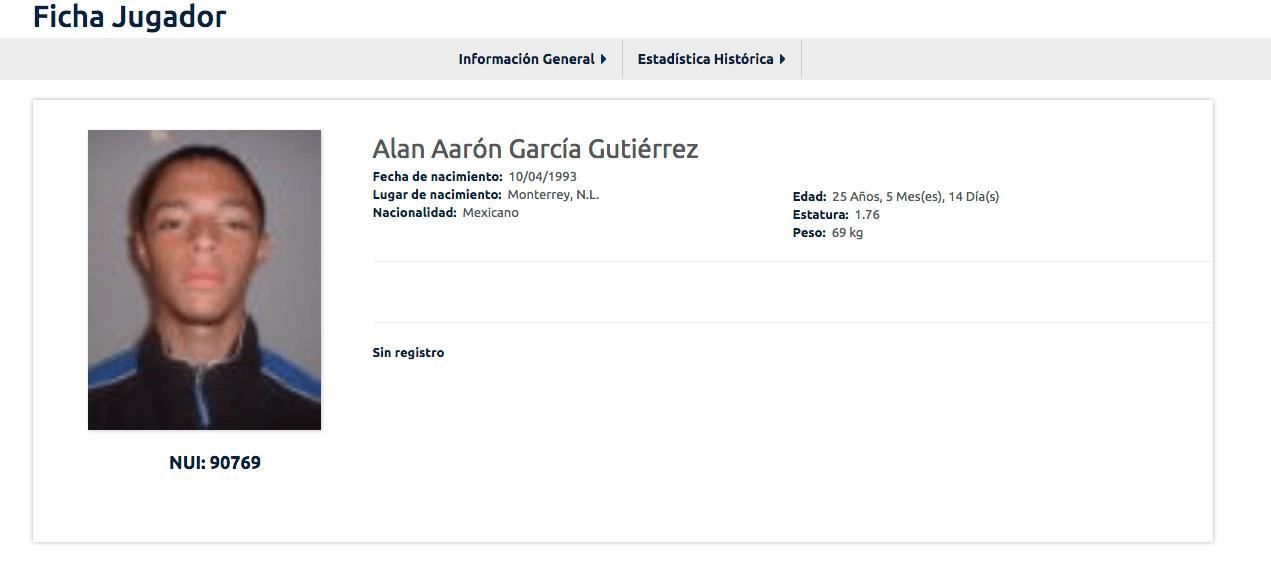 Alan Aarón García Gutiérrez Los Pleyers