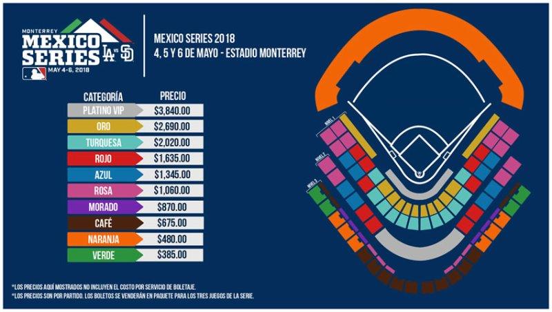Precios MLB
