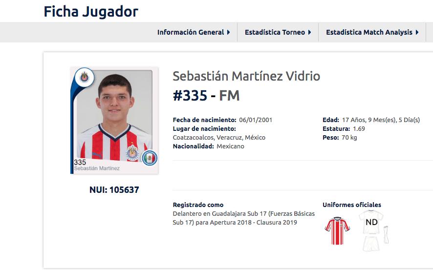 Sebastián Martínez Vidrio Chivas Los Pleyers