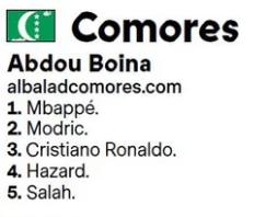 Balón Oro, Luka Modric, Polémica, Votos Los Pleyers