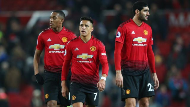 24/11/2019. Deportistas Positivo Coronavirus Afectados Los Pleyers, Jugadores del Manchester United.