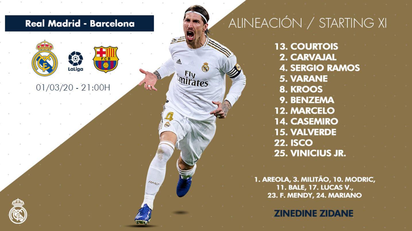 01/03/2020, Sigue En Vivo El Clásico Español del Real Madrid contra el Barcelona