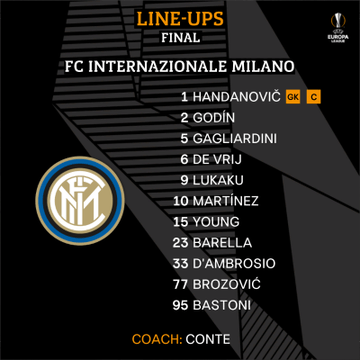 Alineación Inter Final Europa League Los Pleyers