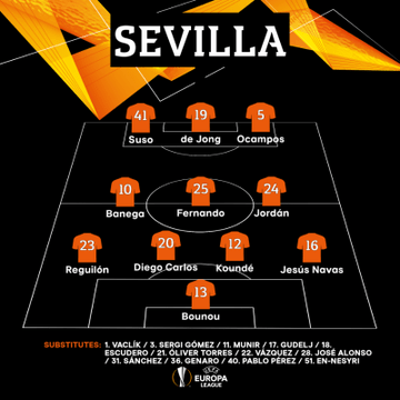 Alineación Sevilla Final Europa League Los Pleyers