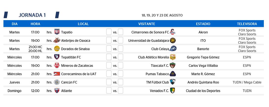 ¿Dónde ver la jornada 1 de la Liga de Expansión MX?