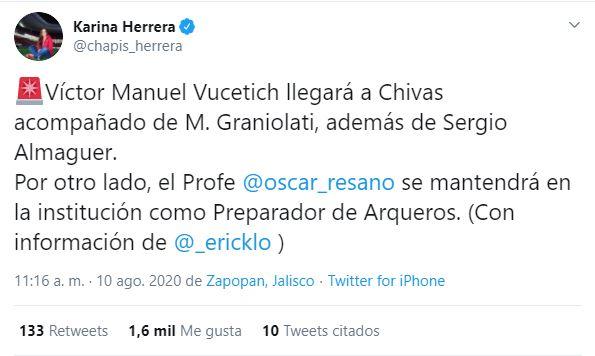 Tuit Chapis Herrera Chivas Vucetich Los Pleyers