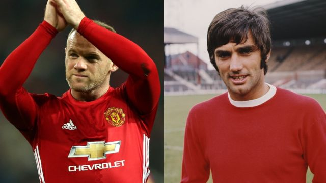Manchester United máximos goleadores históricos