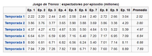 TEMPORADAS 6