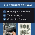 Hyundai Genesis Replacement Keys What To Do Options Cost More