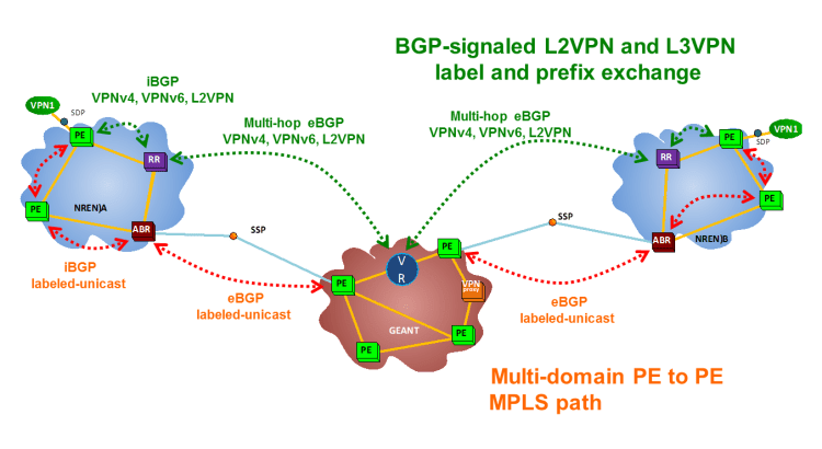 MDVPN3