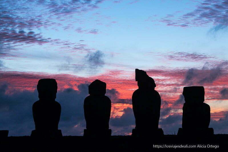 siluetas de moais con nubes rojas detrás cómo es viajar a Isla de Pascua
