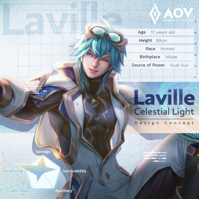laville arena of valor 1