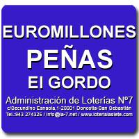 Peña-El-Gordo-y-Euromillones-Administración-de-Loterias-7-San-Sebastian1