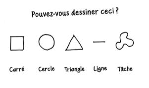 Formes élémentaires du dessin- La confiance créative de Tom et David Kelley