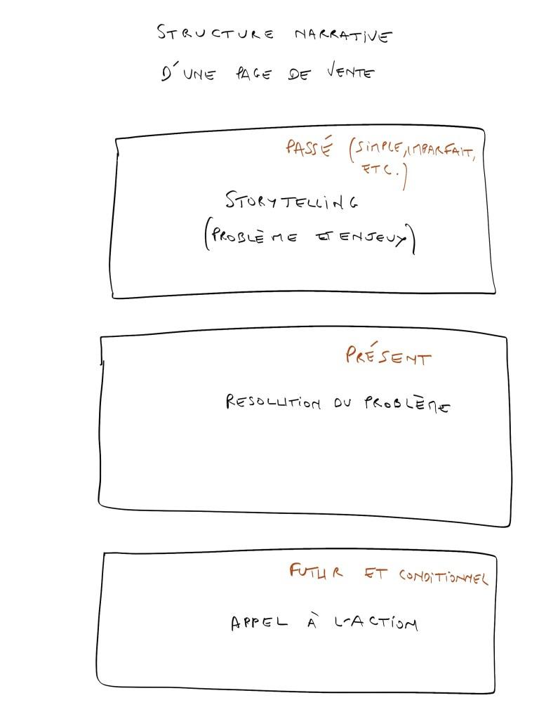 structure narrative au passé
