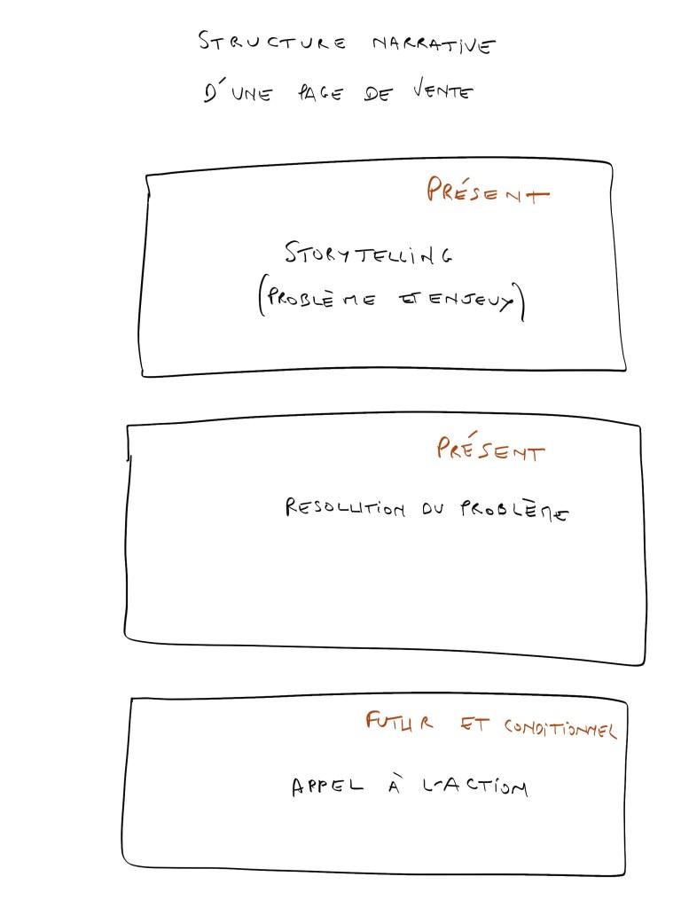 structure narrative au présent