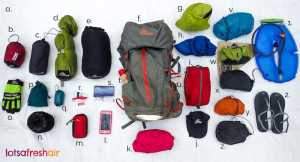 What's in my kit for a weekend hike?