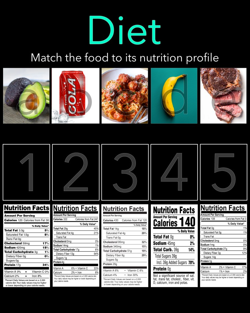 A Healthy Diet - Nutrition Facts - Food Nutrition Profile
