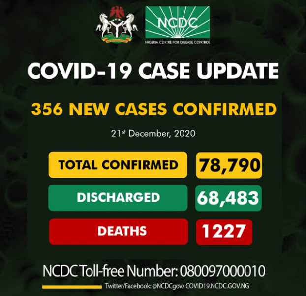COVID-19 Cases In Nigeria And Africa