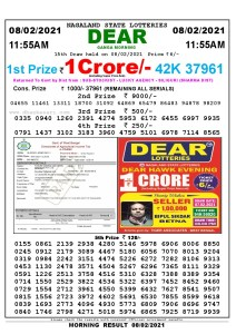 Lottery Sambad 11:55 am 08/02/2021 Morning Sikkim State Lottery Result Pdf Download