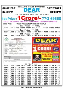 Lottery Sambad Live today 4pm 08/02/2021 Nagaland State Lottery Result Pdf File DownloadLottery Sambad Live today 4pm 08/02/2021 Nagaland State Lottery Result Pdf File Download
